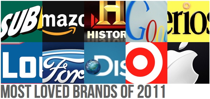 The Top-10 Most Loved Brands of 2011